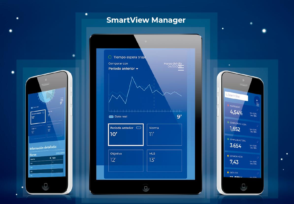 Smartview Primaria Mockup